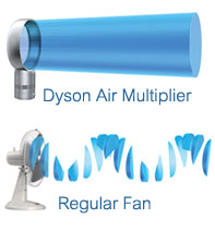 Airflow-Image_1a